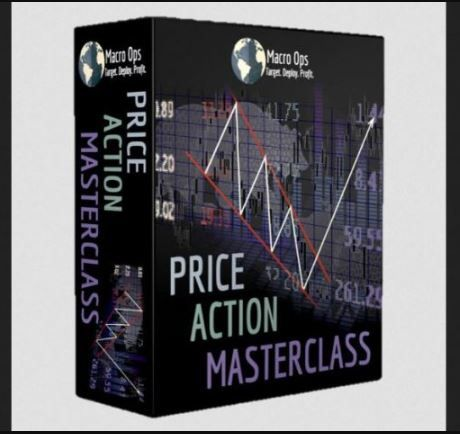 Macro Ops Price Action Masterclass In 2020 Master Class