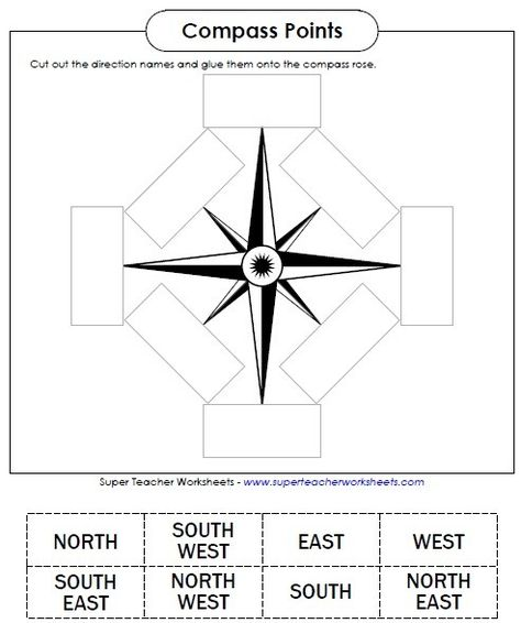 superteacherworksheets.com: Cut out the direction words and glue them onto the compass.