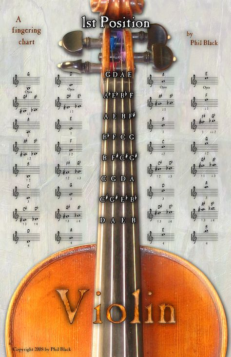 First Position Violin Fingering Chart Poster - violin fingering chart
