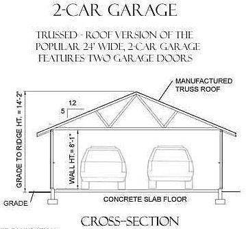 2 Car Basic Garage Plan 576 3a 24 X 24 By Behm Design Garage Plan 2 Car Garage Plans Garage Plans