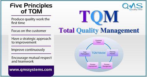 Five Principles of Total Quality Management(TQM)
