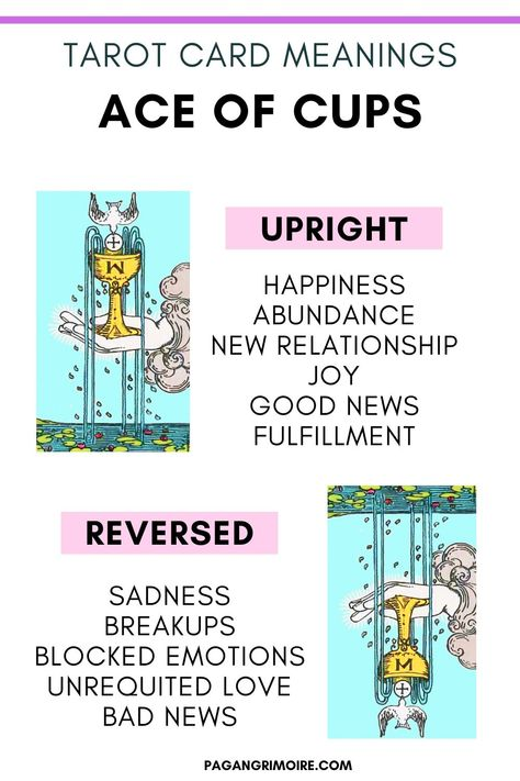 Doing divination in the form of tarot readings? Discover the Ace of Cups tarot meanings for upright and reversed positions. #tarot #tarotreadings #aceofcups #divination