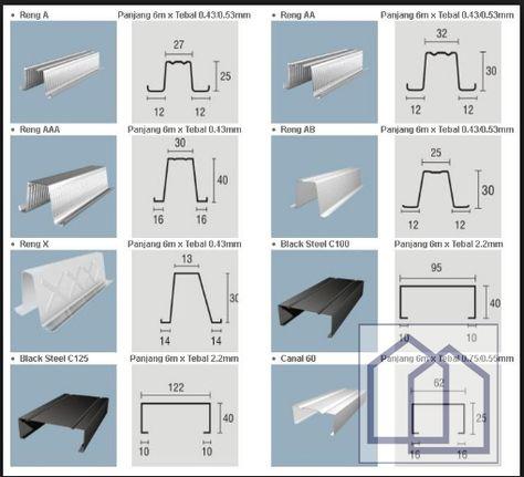 tebal reng baja ringan spesifikasi dan harga per batang floor plans metal