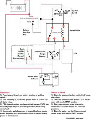 Ford Pats Wiring Diagram Chilton Manual Safety Switch Ford