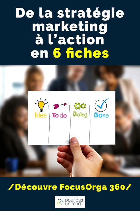 De la stratégie marketing à l'action en 6 fiches