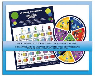 Le spectre de l'autisme - TSA et les différentes différences: Charte et roue des émotions Sens dessus dessous (Vice-Versa)