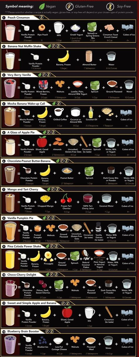 learn how to build the perfect smoothie with these tips, resources and recipes. … learn how to build the perfect smoothie with these tips, resources and recipes. Smoothie recipe books, protein powder and smoothie recipes suggestion. Protein Smoothies, Fruit Smoothie Recipes, Protein Shake Recipes, Easy Smoothies, Breakfast Smoothies, Smoothie With Protein Powder, Protein Foods, Protein Powder Recipes, Protein Shakes