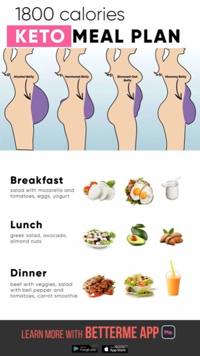 Best ways to lose weight, Weight Loss Plan, Keto Diet, Detox for weight loss, weight loss diet plans, Fat Burn, Belly Fat, Healthy weight, weight loss for women, rituals, methods, treatments, Fat burner, Lose belly fat, Yoga for weight loss, Natural ways to lose weight, supplements, diabetes, women health, weight loss tips, weight loss tips, low calorie food, carb, transformation #dietitian #DiyDietFood #ketogenic #ketogenicdiet #ketogains #ketotransformation #Detox