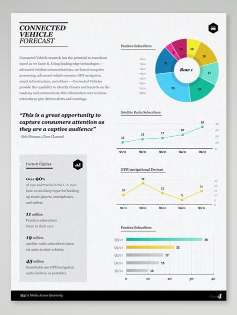 MagnaGlobal Infographic Excel Template by Martin Oberhäuser, via Behance