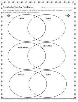 Thanksgiving Venn Diagram Free Download Venn Diagram Venn Diagram Template Thanksgiving Math