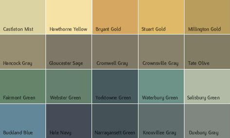 Exterior paint by carrieode on pinterest bungalows craftsman bungalows and craftsman for Benjamin moore exterior paint color chart