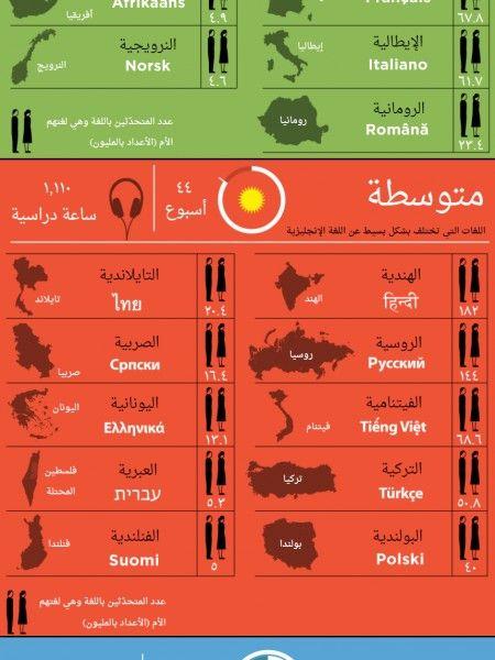 Numerical Miracle Of The Holy Quran English Visual Ly Holy Quran Quran Miracles
