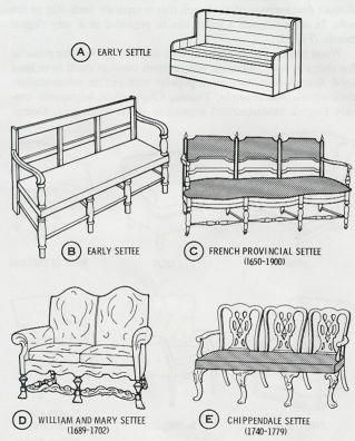 Chart Of Different Furniture Styles Antiquefurniturestyles