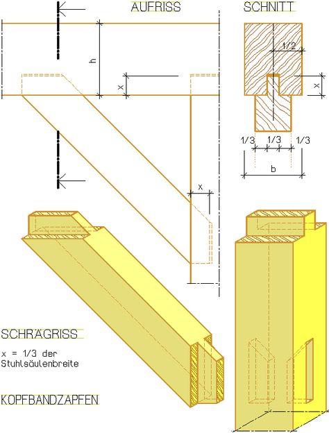 Holzrahmenbau eckverbindung  Blattstoß (Zimmermannsmäßige Holzverbindungen) | Tischlerei ...