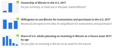 buy crypto under 18