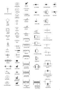 circuit symbols ky tu hinh hoc Pinterest Circuits Symbols