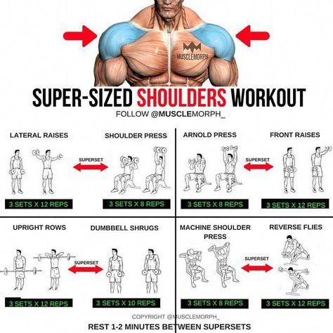 Übungsroutine zum Abnehmen im Fitnessstudio Meme