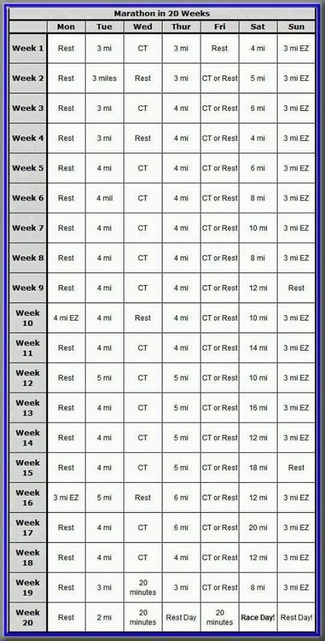 50K Training Plan Marathon and Ultra Marathon Training Plans - marathon pace chart