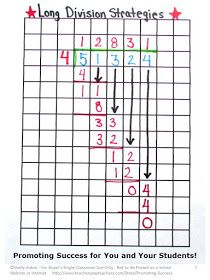 FREE Long Division Graph Paper Math Strategies for & Grade: You will receive printable graph paper and a worksheet that models this math problem solving strategy. This method also works well for special education students. Division Anchor Chart, Math Division, Math Anchor Charts, Division Problems 4th Grade, Teaching Long Division, Long Division Worksheets, Division Activities, Math Tutor, Maths