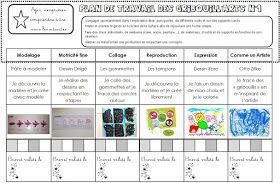 Ma Petite Maternelle Plans De Travail Gs Periode 2 Plan De