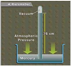 Building A Barometer Activity Force And Pressure Science Projects Barometer