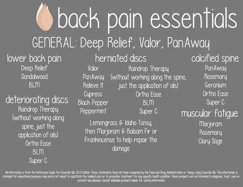Back Pain? There's an oil for that! Young Living can help! Check us out at www.facebook.com/amanda'sangelicoils #1487108