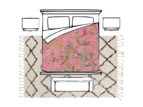 Rug Guide 5x8 Sized With A Queen Bed Rug Guide Bedroom Rug Rug Under Bed