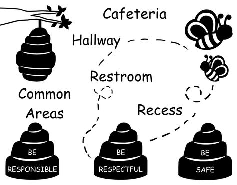 29 Awesome Classroom Expectations & Rules images