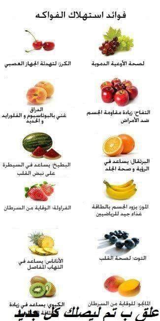 Pin By Biss Mane On تعليم الصلاة الصحيحة موضوع Fruit Food Cantaloupe