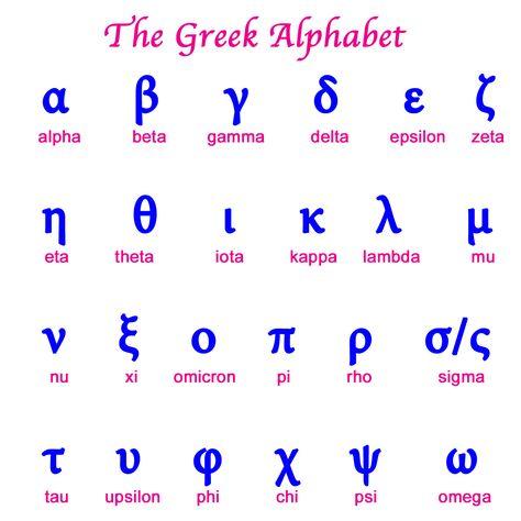 The Greek Alphabet Free