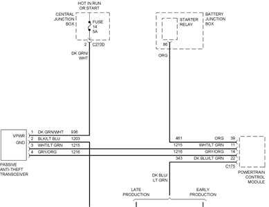 Pats Anti Theft 2001 Ford Expedition Diagram Wiring - talk ... Ford Expedition Keyless Entry Wiring Diagram on ford keyless entry remote programming, ford keyless entry battery, toyota keyless entry wiring diagram, ford keyless entry system, mercedes keyless entry wiring diagram, ford keyless entry parts,