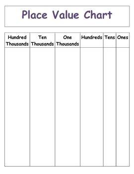 thousands chart printable