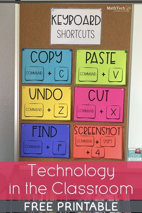 Best science and technology poster computer lab 50 ideas Elementary Computer Lab, Computer Lab Classroom, Computer Teacher, Computer Lessons, Computer Basics, The Computer, Computer Science, Computer Technology, Digital Technology