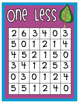 """One Less"" Activity; Students roll die and take one number away to find the difference...."