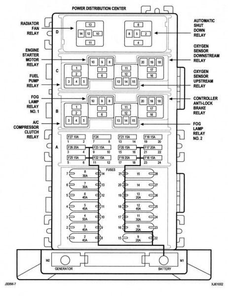 2000 Jeep Cherokee Fuse Box Diagram | Car Parts | Jeep ... Jeep Cherokee Sport Fuse Box Diagram on 2000 cherokee fuse box diagram, jeep tj fuse box diagram, jeep cj5 fuse box diagram,