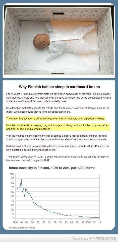 Why Finnish Babies Sleep In Cardboard Boxes