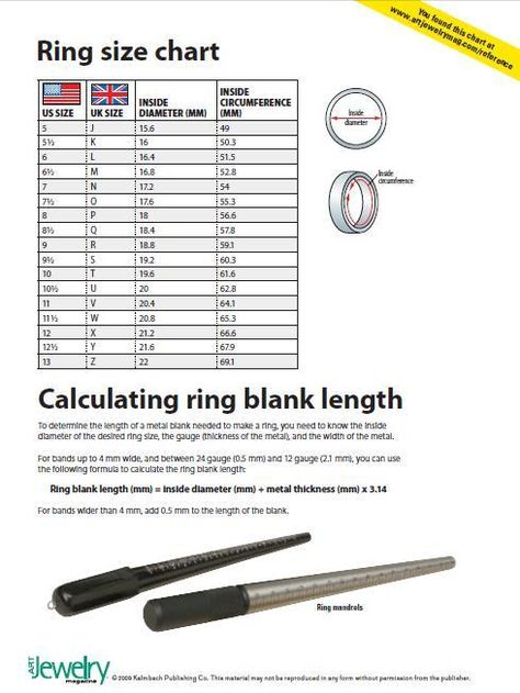 Ring size chart free pdf download find standard us and uk ring size chart free pdf download find standard us and uk ring sizes plus inside diameter measurements and inside circumference measurement greentooth Gallery