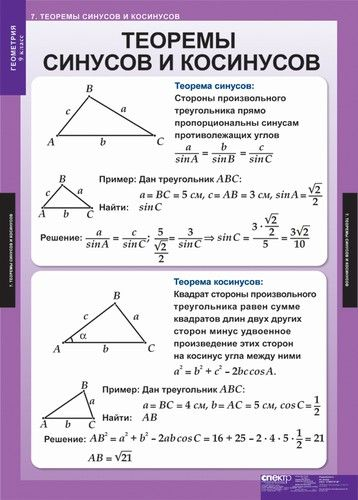 Решение задач на теорему синусов и косинусов знания ком решите задачу