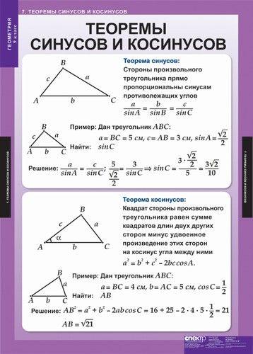 Решение задач на косинусы и синусы логический задачи с решением