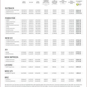 Life Coach Business Plan Template Valid
