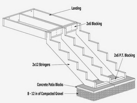 Deck Construction Calculator