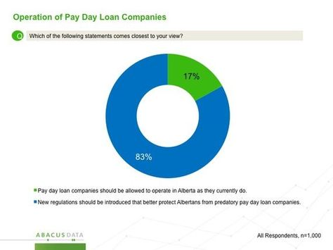 Cash pot payday loans photo 7