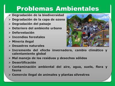 Problemas Ambientales Problema Ambiental Ciencias Ambientales Enseñanza De La Geografía