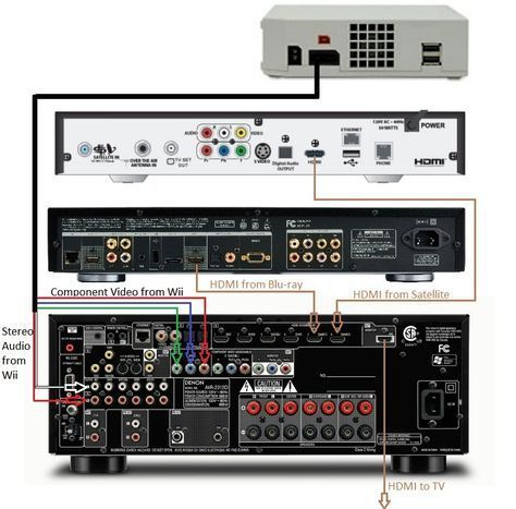 Home Sound System Wiring | Wiring Diagram on