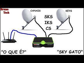 Aprenda A Ter Todos Canais De Tv Via Satelite Gratis Da Sky Vivotv