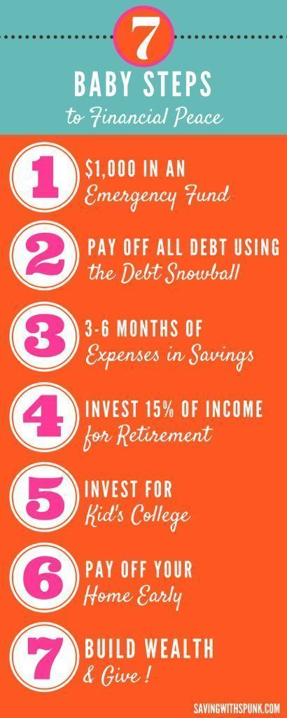 The Baby Steps Explained And Why They Work Balance Transfer Credit Cards Calculate Credit Card Payment To Estimate Debt Snowball Debt Free Debt Repayment