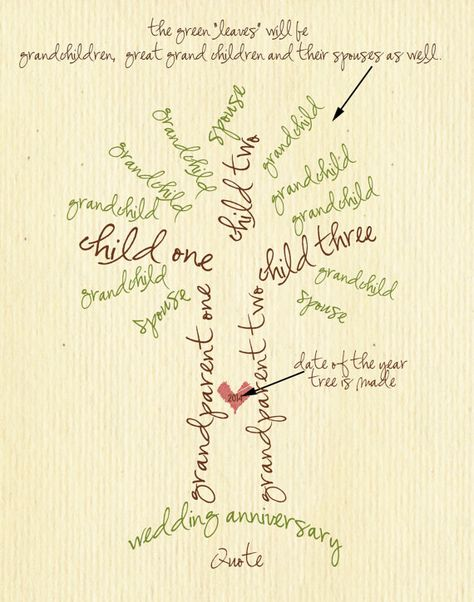 Custom Family Tree Typography 11x14