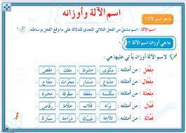 Resultat De Recherche D Images Pour قواعد اللغة العربية Language Teacher Periodic Table
