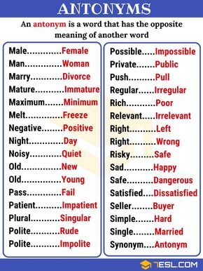 Opposites 300 Antonyms List From A Z With Examples Learn English Words English Writing Skills Learn English Vocabulary