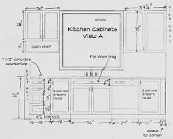 Height Of Counter Top In Inch Google Search Kitchen Cabinet